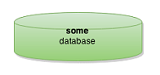 some database